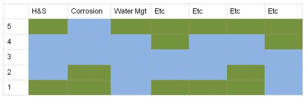 River Diagram 2